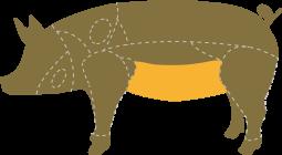 Panceta ibérica